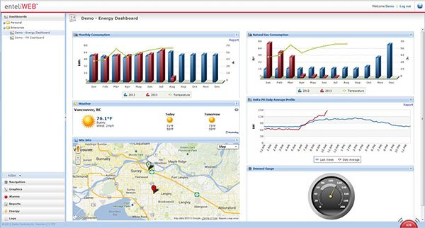 Custom System Dashboard